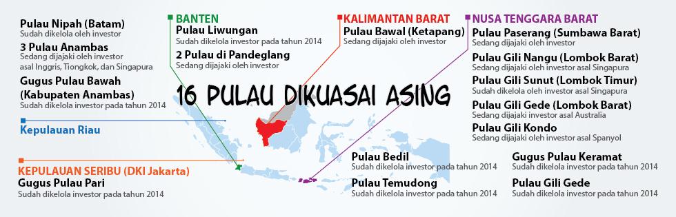 16 pulau dikuasai asing